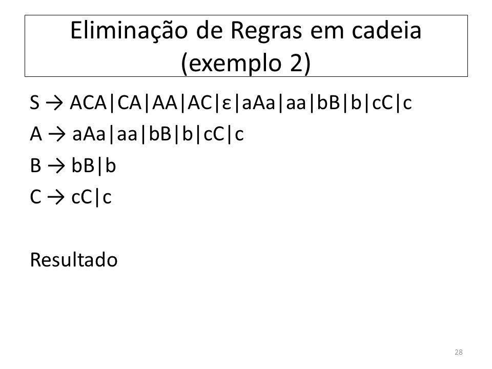 Eliminação de Regras em cadeia (exemplo 2) 28 S ACA|CA|AA|AC|ε|aAa|aa|bB|b|cC|c A aAa|aa|bB|b|cC|c B bB|b C cC|c Resultado