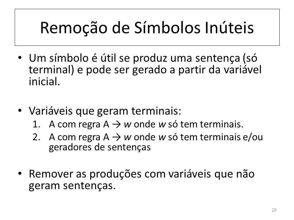 Remoção de Símbolos Inúteis Um símbolo é útil se produz uma sentença (só terminal) e pode ser gerado a partir da variável inicial. Variáveis que geram