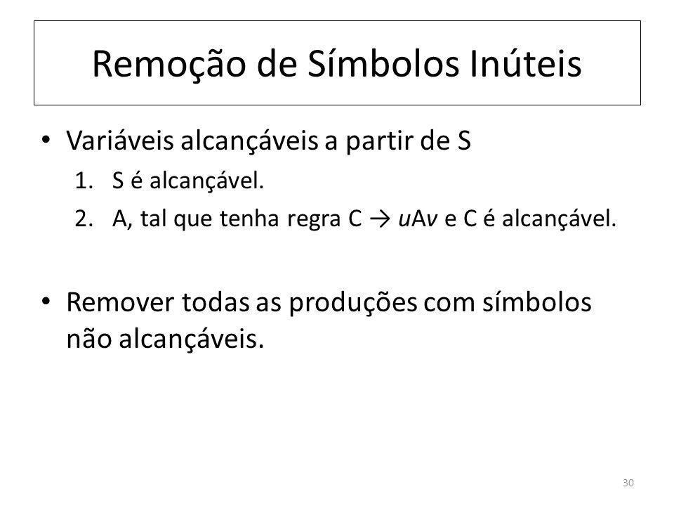 Remoção de Símbolos Inúteis Variáveis alcançáveis a partir de S 1.S é alcançável. 2.A, tal que tenha regra C uAv e C é alcançável. Remover todas as pr