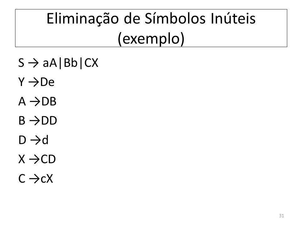 Eliminação de Símbolos Inúteis (exemplo) S aA|Bb|CX Y De A DB B DD D d X CD C cX 31