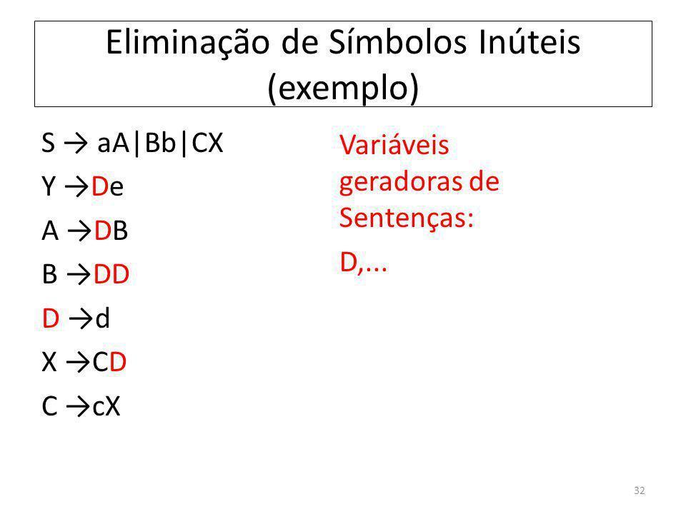 Eliminação de Símbolos Inúteis (exemplo) S aA|Bb|CX Y De A DB B DD D d X CD C cX Variáveis geradoras de Sentenças: D,... 32