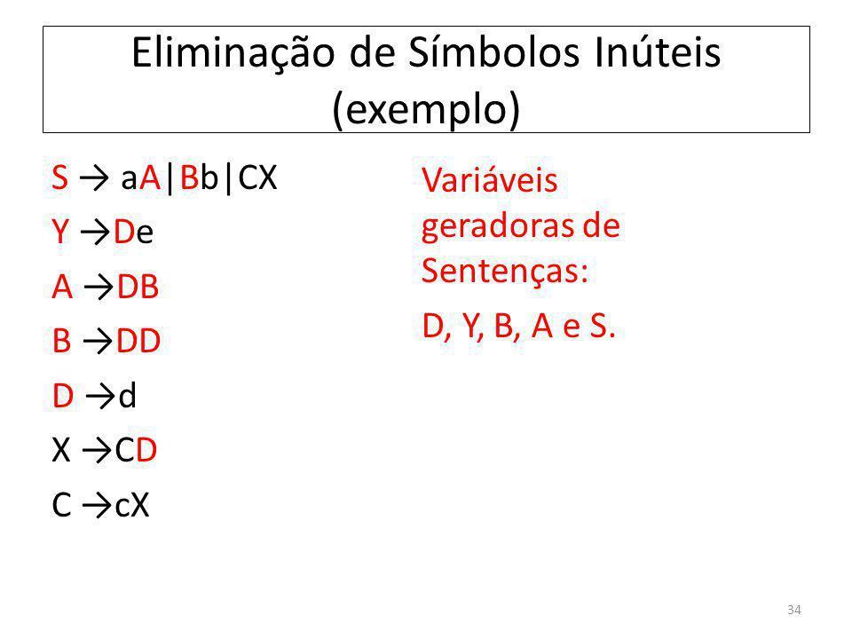 Eliminação de Símbolos Inúteis (exemplo) S aA|Bb|CX Y De A DB B DD D d X CD C cX Variáveis geradoras de Sentenças: D, Y, B, A e S. 34