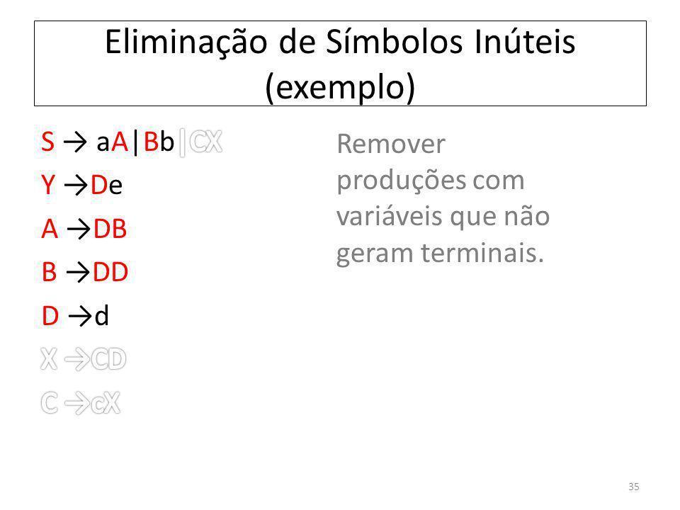 Eliminação de Símbolos Inúteis (exemplo) Remover produções com variáveis que não geram terminais. 35