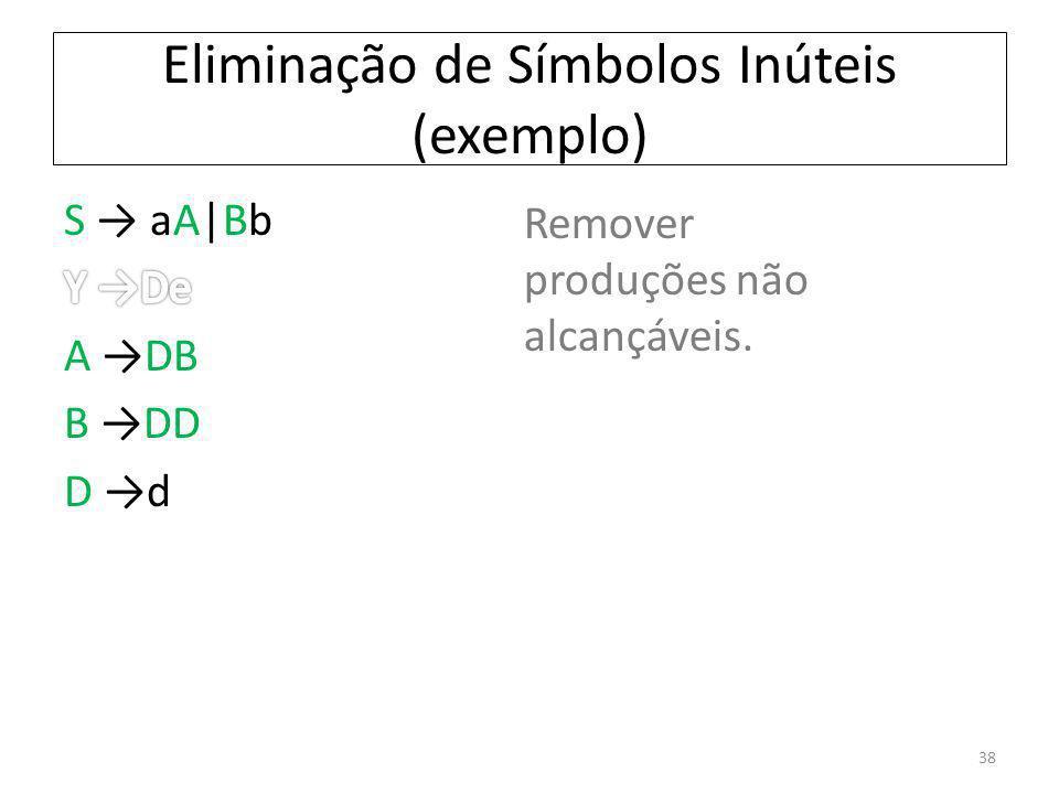 Eliminação de Símbolos Inúteis (exemplo) Remover produções não alcançáveis. 38