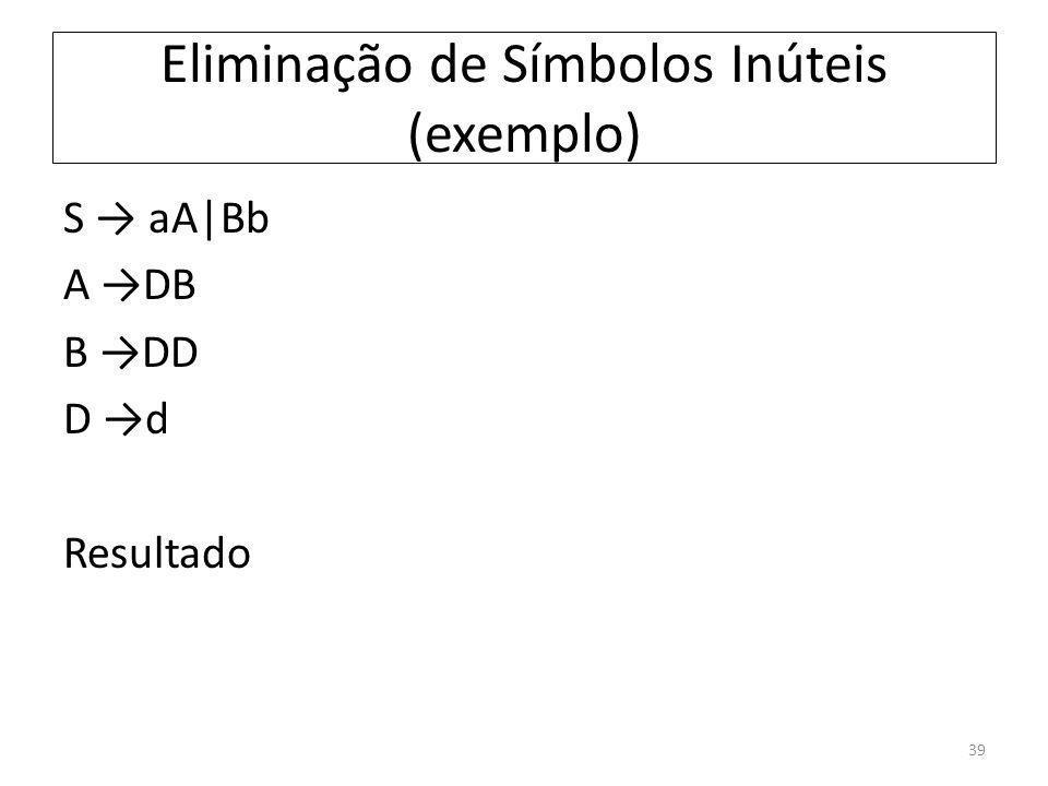 Eliminação de Símbolos Inúteis (exemplo) S aA|Bb A DB B DD D d Resultado 39