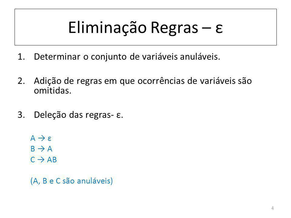 Eliminação Regras – ε 1.Determinar o conjunto de variáveis anuláveis. 2.Adição de regras em que ocorrências de variáveis são omitidas. 3.Deleção das r