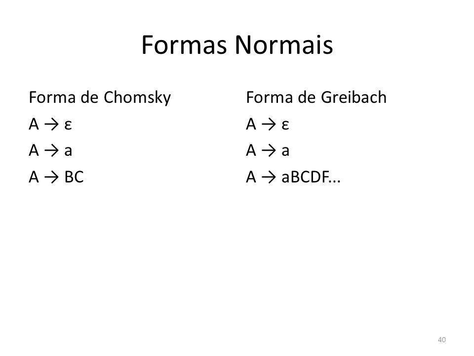 Formas Normais Forma de Chomsky A ε A a A BC Forma de Greibach A ε A a A aBCDF... 40