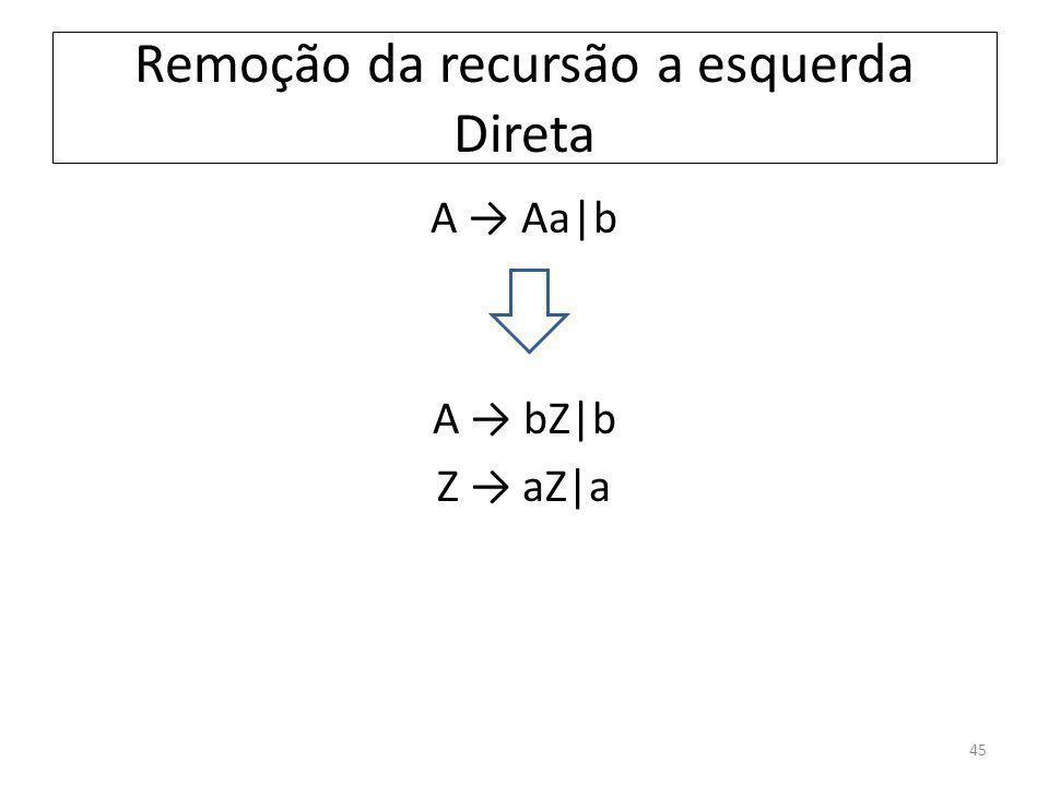 Remoção da recursão a esquerda Direta A Aa|b A bZ|b Z aZ|a 45