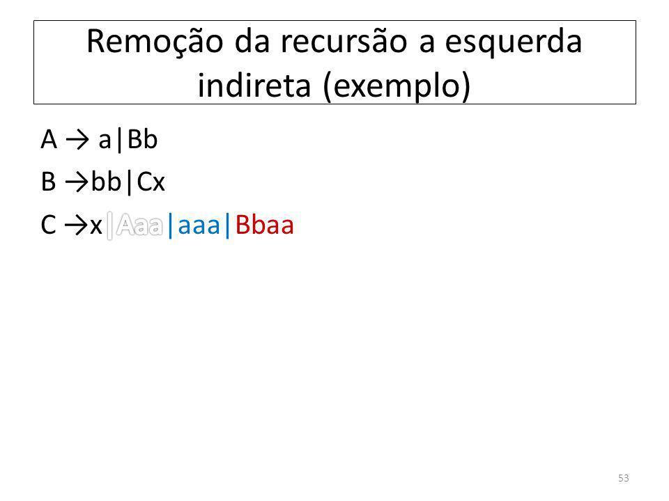 Remoção da recursão a esquerda indireta (exemplo) 53