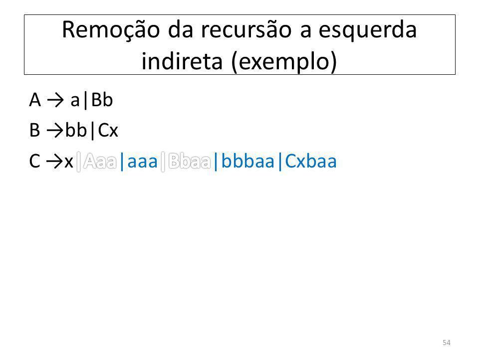 Remoção da recursão a esquerda indireta (exemplo) 54