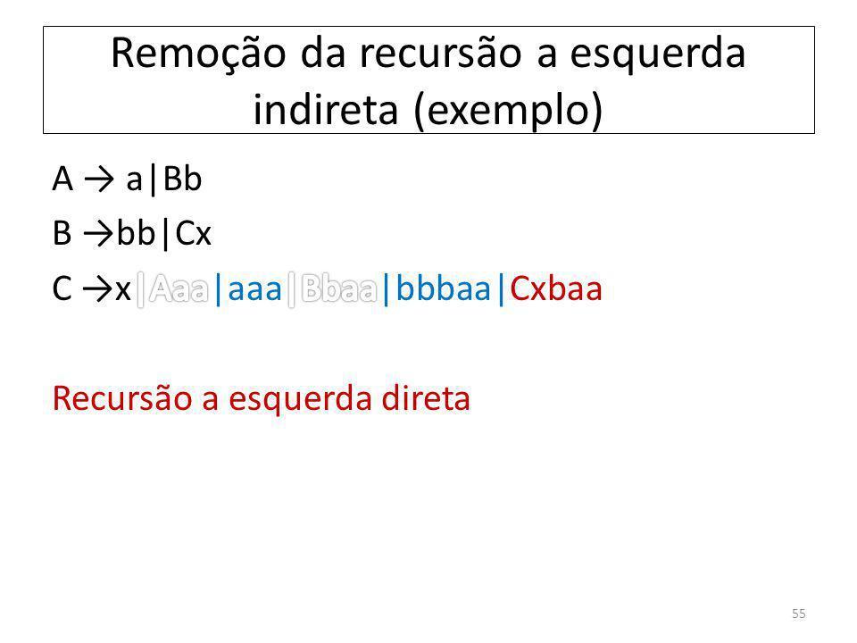 Remoção da recursão a esquerda indireta (exemplo) 55