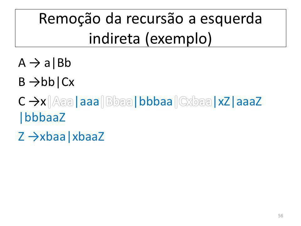 Remoção da recursão a esquerda indireta (exemplo) 56