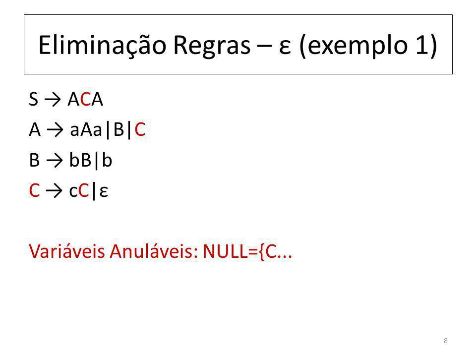 Eliminação Regras – ε (exemplo 1) S ACA A aAa|B|C B bB|b C cC|ε Variáveis Anuláveis: NULL={C... 8