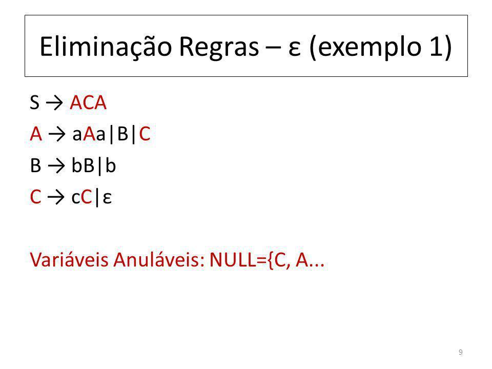 Eliminação Regras – ε (exemplo 1) S ACA A aAa|B|C B bB|b C cC|ε Variáveis Anuláveis: NULL={C, A... 9