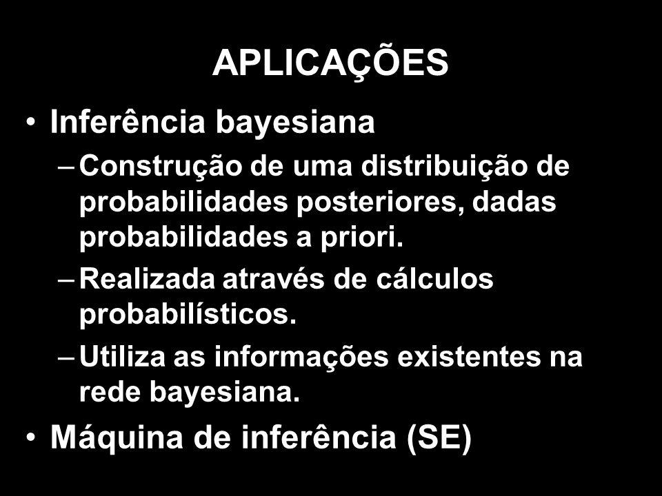 APLICAÇÕES Inferência bayesiana –Construção de uma distribuição de probabilidades posteriores, dadas probabilidades a priori. –Realizada através de cá