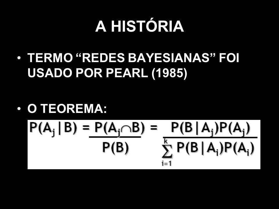 A HISTÓRIA TERMO REDES BAYESIANAS FOI USADO POR PEARL (1985) O TEOREMA: