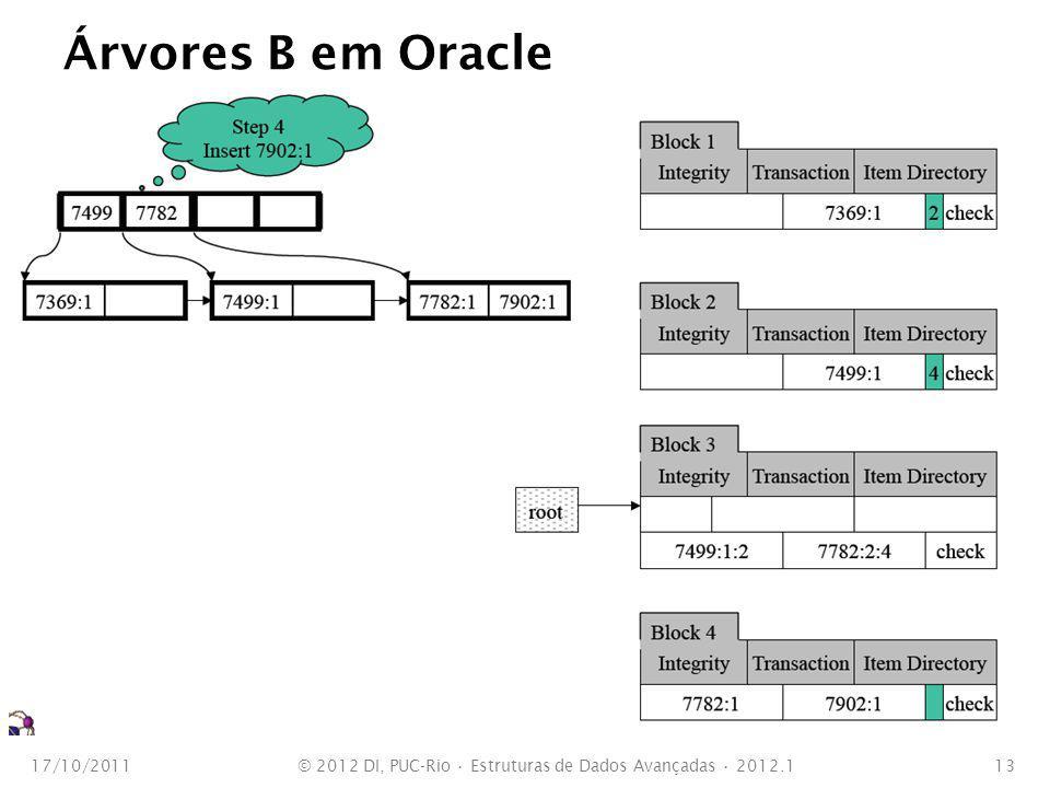 Árvores B em Oracle 17/10/2011© 2012 DI, PUC-Rio Estruturas de Dados Avançadas 2012.113