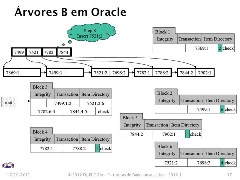 Árvores B em Oracle 17/10/2011© 2012 DI, PUC-Rio Estruturas de Dados Avançadas 2012.117