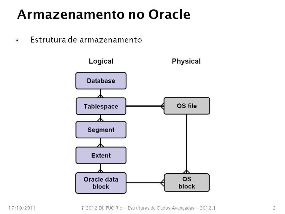 Armazenamento no Oracle Armazenamento de Tabelas 17/10/2011© 2012 DI, PUC-Rio Estruturas de Dados Avançadas 2012.13