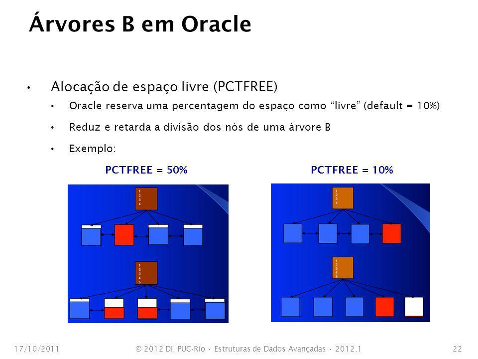 Árvores B em Oracle Alocação de espaço livre (PCTFREE) Oracle reserva uma percentagem do espaço como livre (default = 10%) Reduz e retarda a divisão dos nós de uma árvore B Exemplo: PCTFREE = 50% PCTFREE = 10% 17/10/2011© 2012 DI, PUC-Rio Estruturas de Dados Avançadas 2012.122
