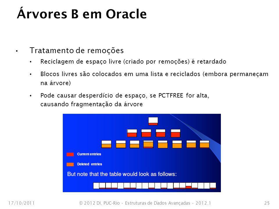 Árvores B em Oracle Tratamento de remoções Reciclagem de espaço livre (criado por remoções) é retardado Blocos livres são colocados em uma lista e reciclados (embora permaneçam na árvore) Pode causar desperdício de espaço, se PCTFREE for alta, causando fragmentação da árvore 17/10/2011© 2012 DI, PUC-Rio Estruturas de Dados Avançadas 2012.125