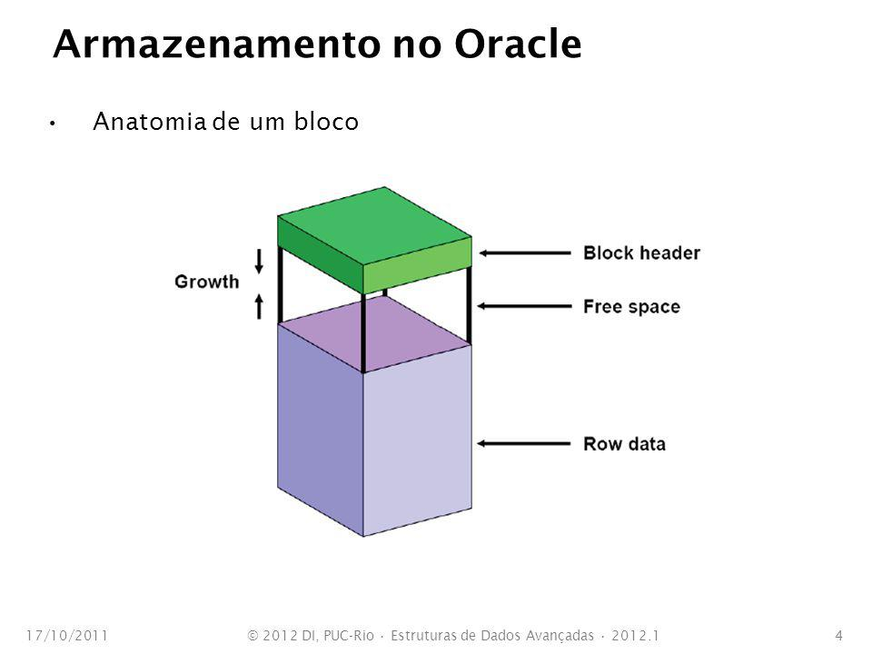 Armazenamento no Oracle Anatomia de um bloco 17/10/2011© 2012 DI, PUC-Rio Estruturas de Dados Avançadas 2012.14