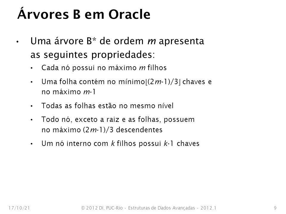 Árvores B em Oracle Uma árvore B* de ordem m apresenta as seguintes propriedades: Cada nó possui no máximo m filhos Uma folha contém no mínimo (2m-1)/3 chaves e no máximo m-1 Todas as folhas estão no mesmo nível Todo nó, exceto a raiz e as folhas, possuem no máximo (2m-1)/3 descendentes Um nó interno com k filhos possui k-1 chaves 17/10/21© 2012 DI, PUC-Rio Estruturas de Dados Avançadas 2012.19