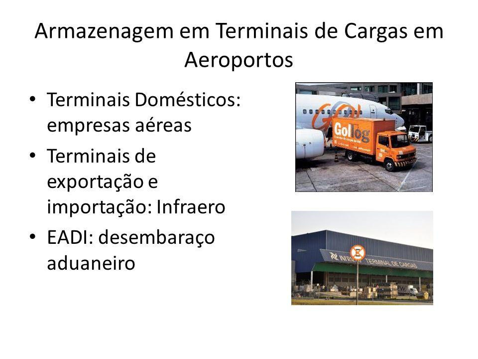 Armazenagem em Terminais de Cargas em Aeroportos Terminais Domésticos: empresas aéreas Terminais de exportação e importação: Infraero EADI: desembaraç