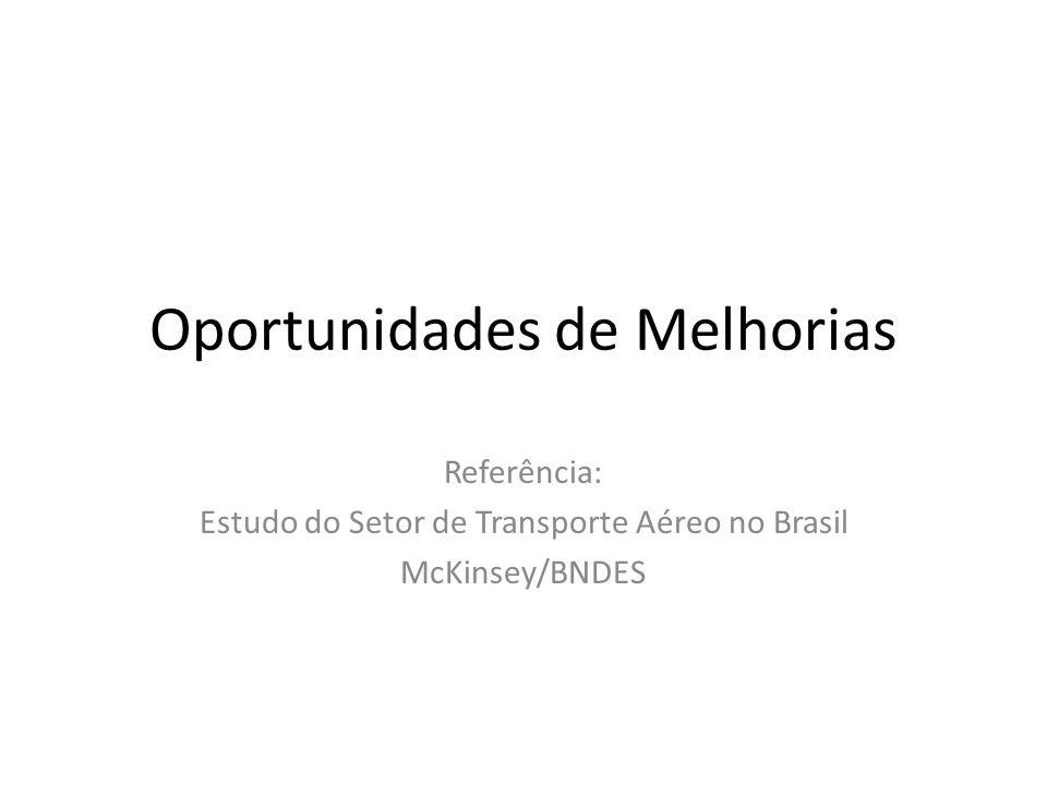 Oportunidades de Melhorias Referência: Estudo do Setor de Transporte Aéreo no Brasil McKinsey/BNDES
