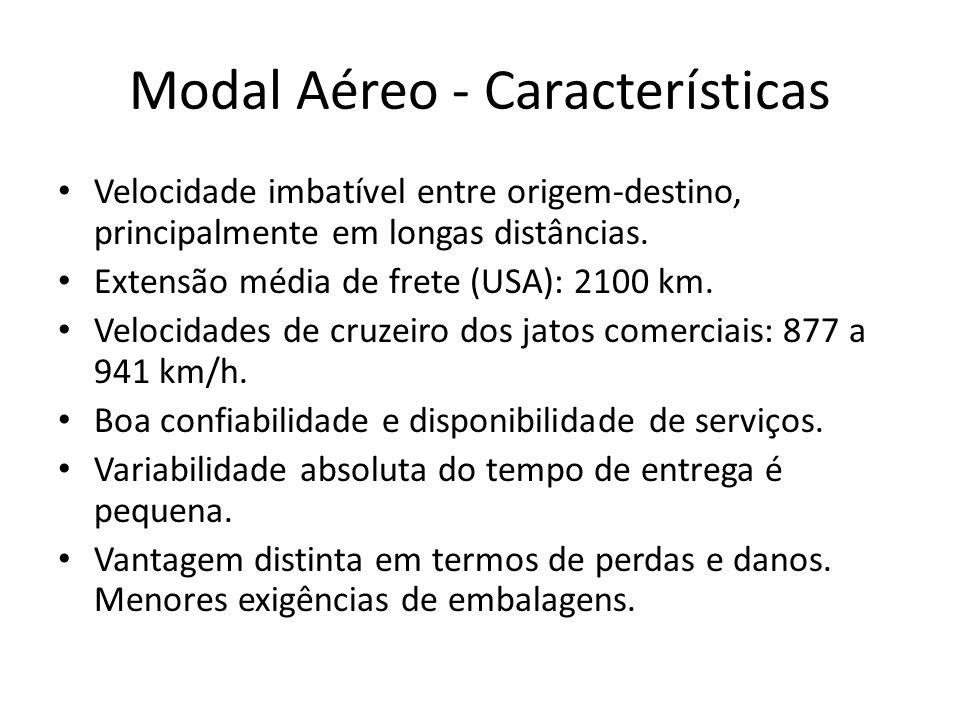 Modal Aéreo - Características Velocidade imbatível entre origem-destino, principalmente em longas distâncias. Extensão média de frete (USA): 2100 km.