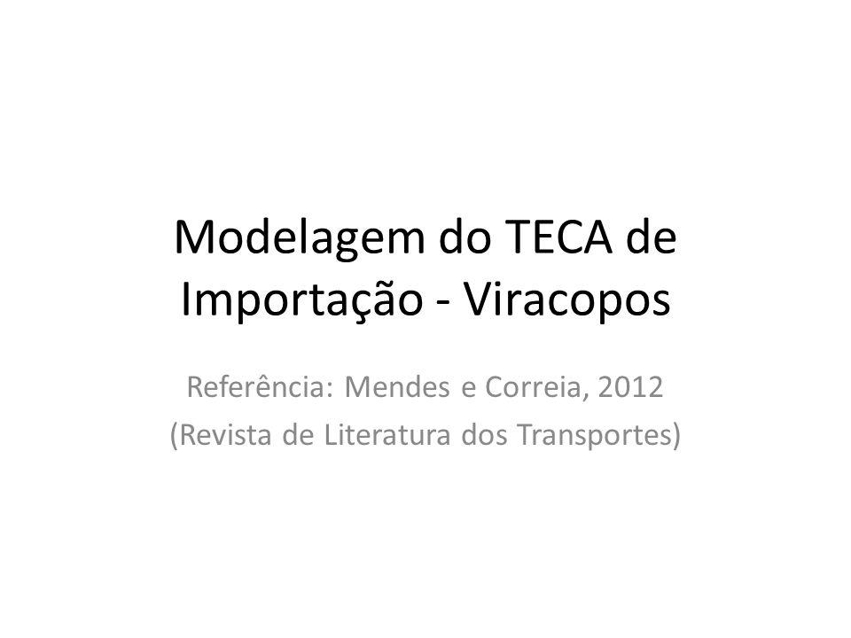 Modelagem do TECA de Importação - Viracopos Referência: Mendes e Correia, 2012 (Revista de Literatura dos Transportes)
