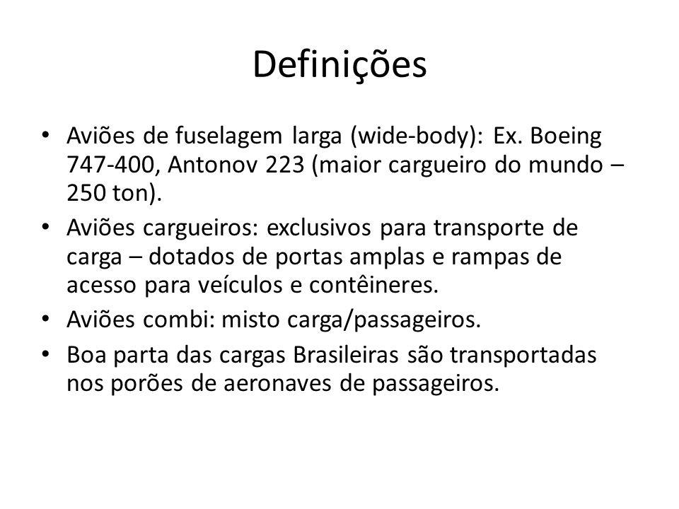 Definições Aviões de fuselagem larga (wide-body): Ex. Boeing 747-400, Antonov 223 (maior cargueiro do mundo – 250 ton). Aviões cargueiros: exclusivos