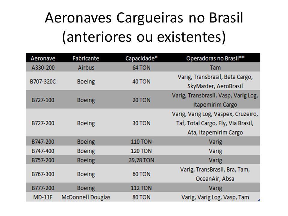 Expansões Futuras de Guarulhos e Viracopos Referência: Lâminas de Suporte à Concessão de VCP, GRU e BSB – Secretaria de Aviação Civil