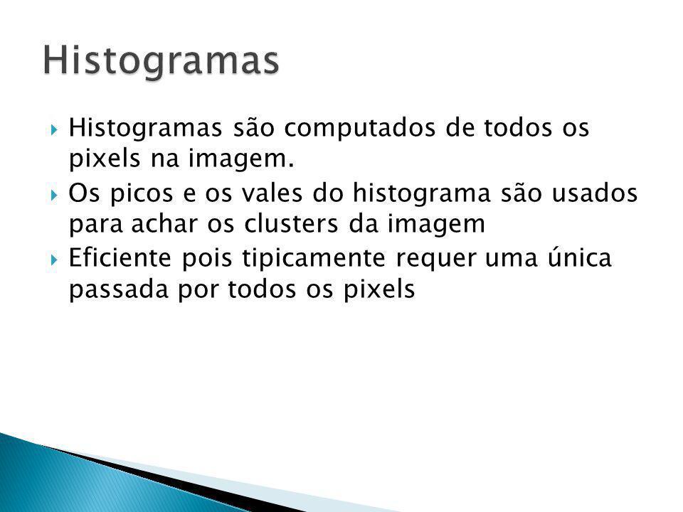 Histogramas são computados de todos os pixels na imagem. Os picos e os vales do histograma são usados para achar os clusters da imagem Eficiente pois