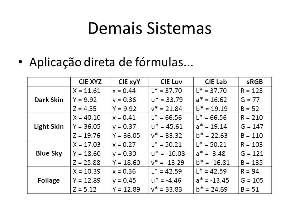 Demais Sistemas Aplicação direta de fórmulas... CIE XYZCIE xyYCIE LuvCIE LabsRGB Dark Skin X = 11.61 Y = 9.92 Z = 4.55 x = 0.44 y = 0.36 Y = 9.92 L* =