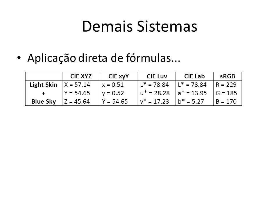 Demais Sistemas Aplicação direta de fórmulas... CIE XYZCIE xyYCIE LuvCIE LabsRGB Light Skin + Blue Sky X = 57.14 Y = 54.65 Z = 45.64 x = 0.51 y = 0.52