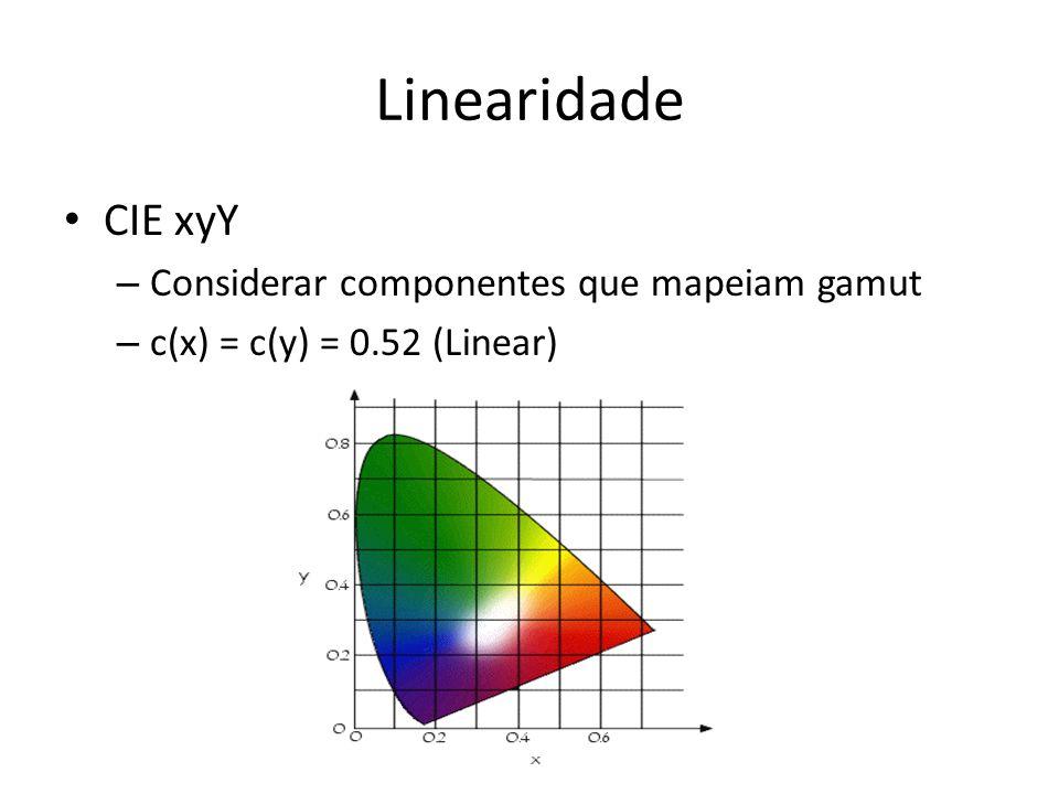 Linearidade CIE xyY – Considerar componentes que mapeiam gamut – c(x) = c(y) = 0.52 (Linear)
