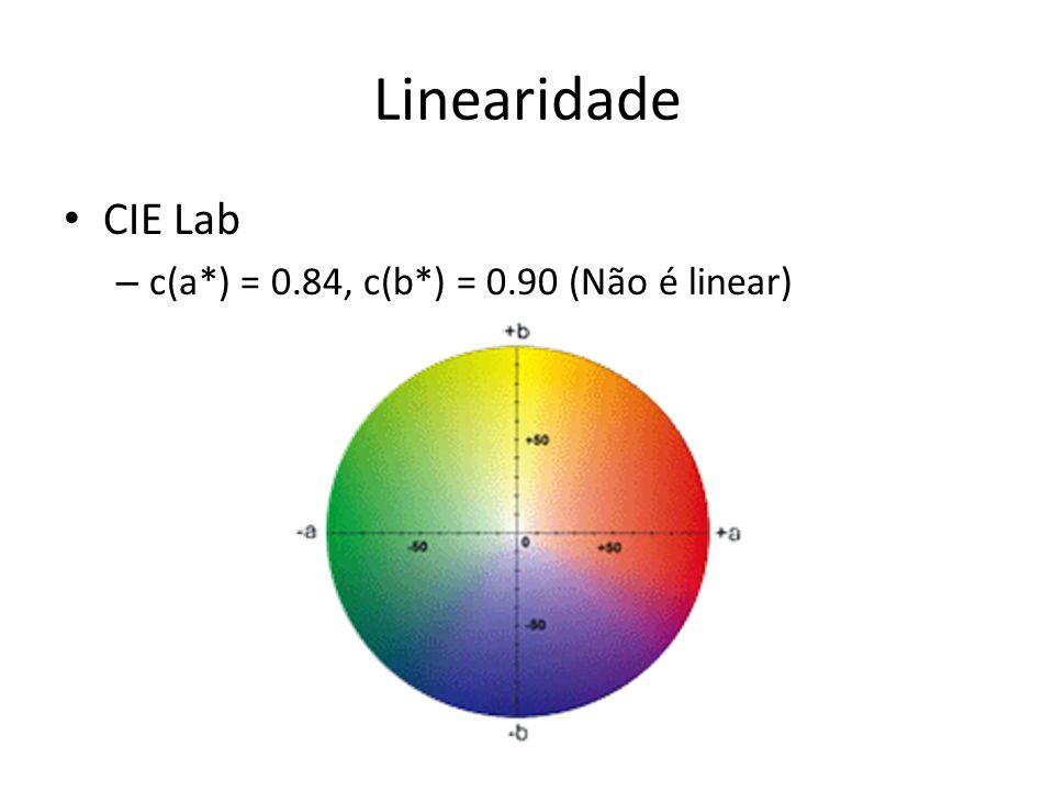 Linearidade sRGB – c(R) = 0.73, c(G) = 0.69, c(B) = 0.69 (Não linear?) – Cálculo das componentes faz correção de gamma na segunda etapa.