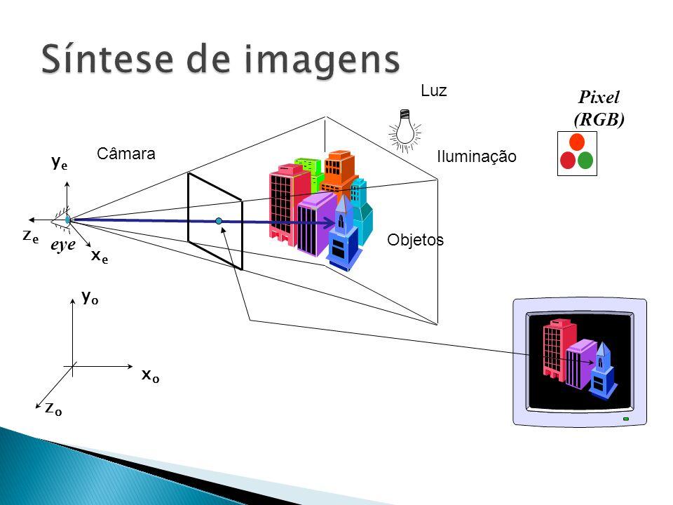 Para cada pixel da tela; Lance uma raio; Para cada objeto da cena Calcule a interseção do raio com este o objeto; Armazene a interseção mais próxima; Se o raio interceptou algum objeto Calcule a contribuição das luzes neste ponto; Pinte o pixel com esta cor;