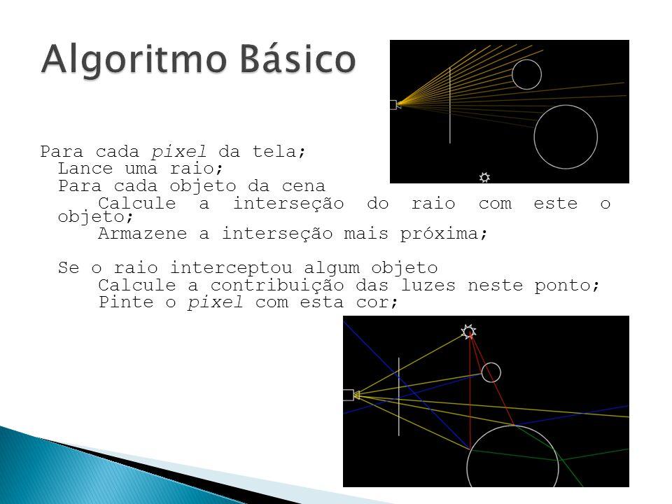 Para cada pixel da tela; Lance uma raio; Para cada objeto da cena Calcule a interseção do raio com este o objeto; Armazene a interseção mais próxima;