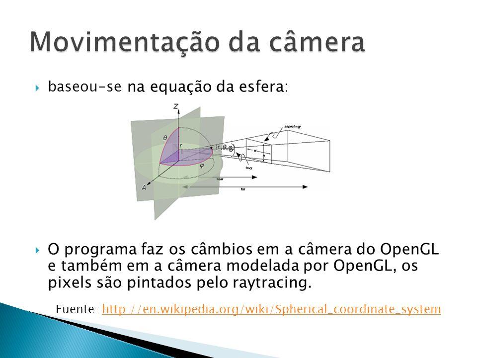 baseou-se na equação da esfera: O programa faz os câmbios em a câmera do OpenGL e também em a câmera modelada por OpenGL, os pixels são pintados pelo