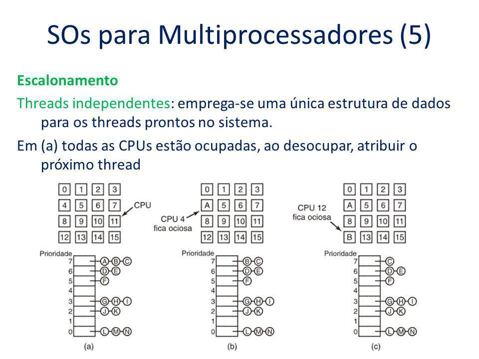 SOs para Multiprocessadores (5) Escalonamento Threads independentes: emprega-se uma única estrutura de dados para os threads prontos no sistema. Em (a