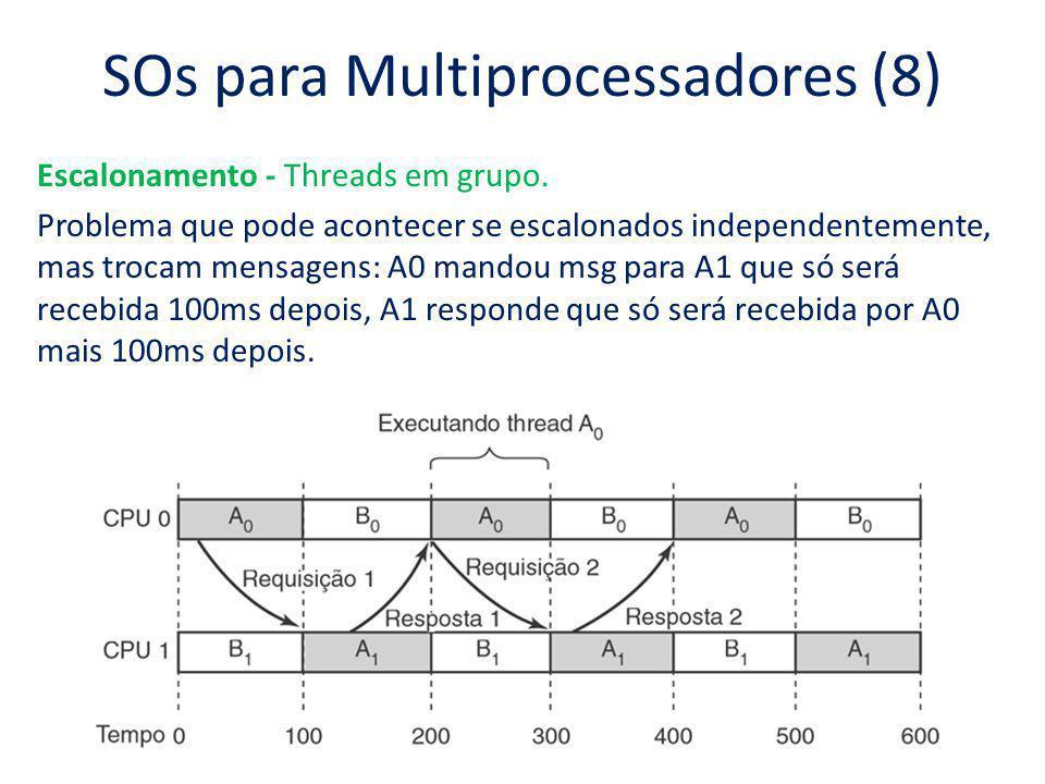 SOs para Multiprocessadores (8) Escalonamento - Threads em grupo. Problema que pode acontecer se escalonados independentemente, mas trocam mensagens: