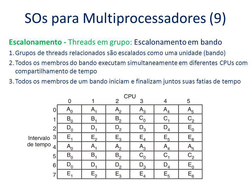 SOs para Multiprocessadores (9) Escalonamento - Threads em grupo: Escalonamento em bando 1.Grupos de threads relacionados são escalados como uma unida
