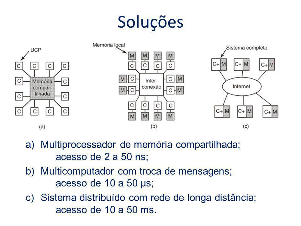 SOs para Multiprocessadores (4) Cuidados importantes e difíceis para o funcionamento : 1.Sincronização: desabilitar interrupções funciona para sincronização com um processador.