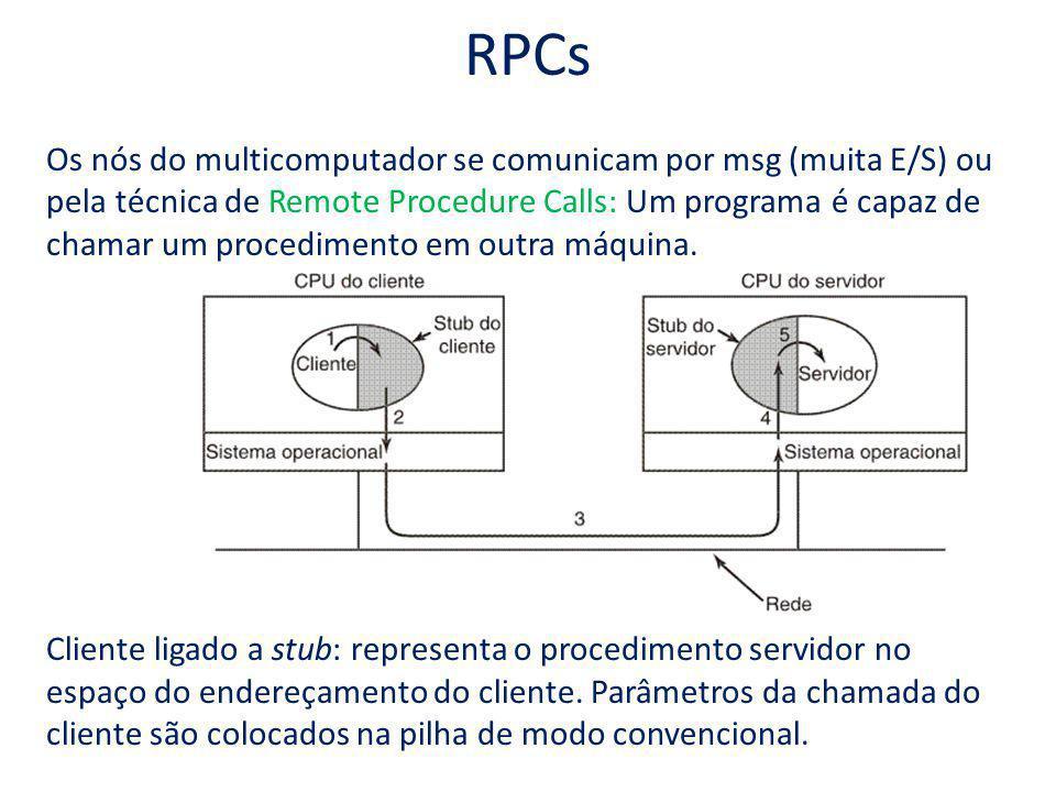 Os nós do multicomputador se comunicam por msg (muita E/S) ou pela técnica de Remote Procedure Calls: Um programa é capaz de chamar um procedimento em