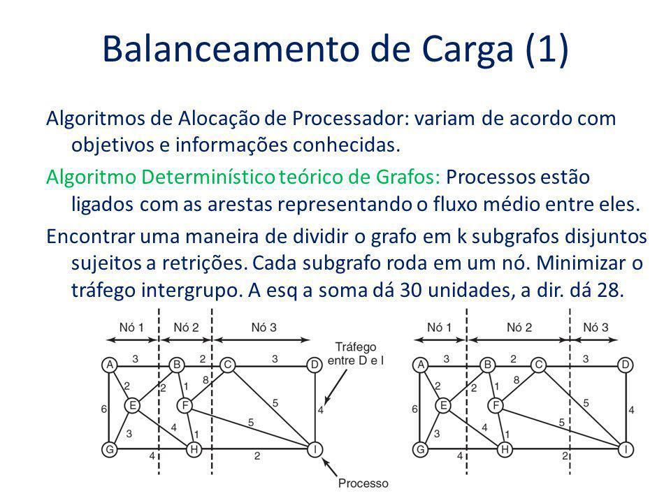 Balanceamento de Carga (1) Algoritmos de Alocação de Processador: variam de acordo com objetivos e informações conhecidas. Algoritmo Determinístico te