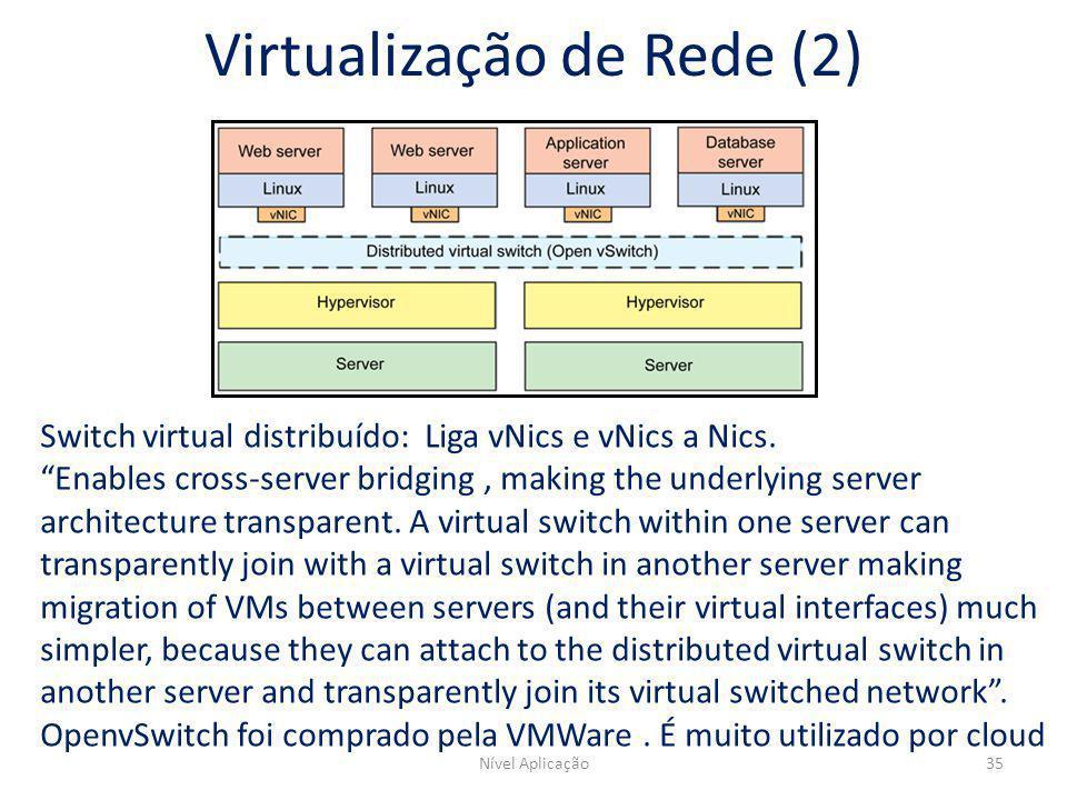 Nível Aplicação35 Switch virtual distribuído: Liga vNics e vNics a Nics. Enables cross-server bridging, making the underlying server architecture tran