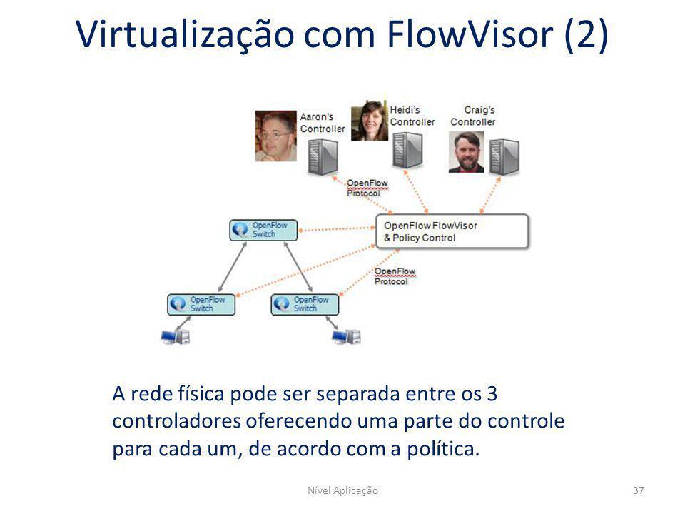 Virtualização com FlowVisor (2) Nível Aplicação37 A rede física pode ser separada entre os 3 controladores oferecendo uma parte do controle para cada