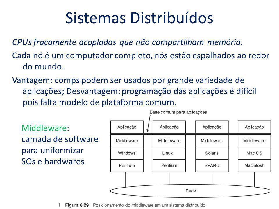 Sistemas Distribuídos CPUs fracamente acopladas que não compartilham memória. Cada nó é um computador completo, nós estão espalhados ao redor do mundo